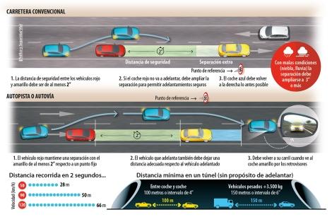 infografia-distancia-de-seguridad-ampliacion