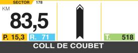 05 Coll de Coubet